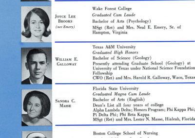 AFAS-Honor-Graduates_1960s-era